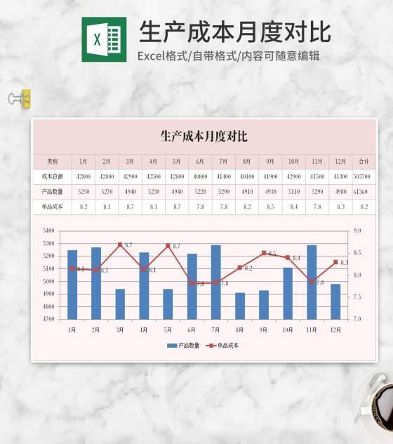 粉色生产成本月度对比表Excel模板