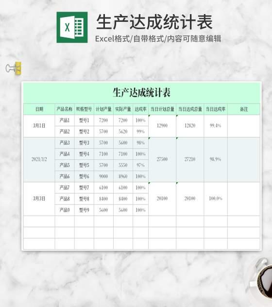 绿色生产达成统计表Excel模板