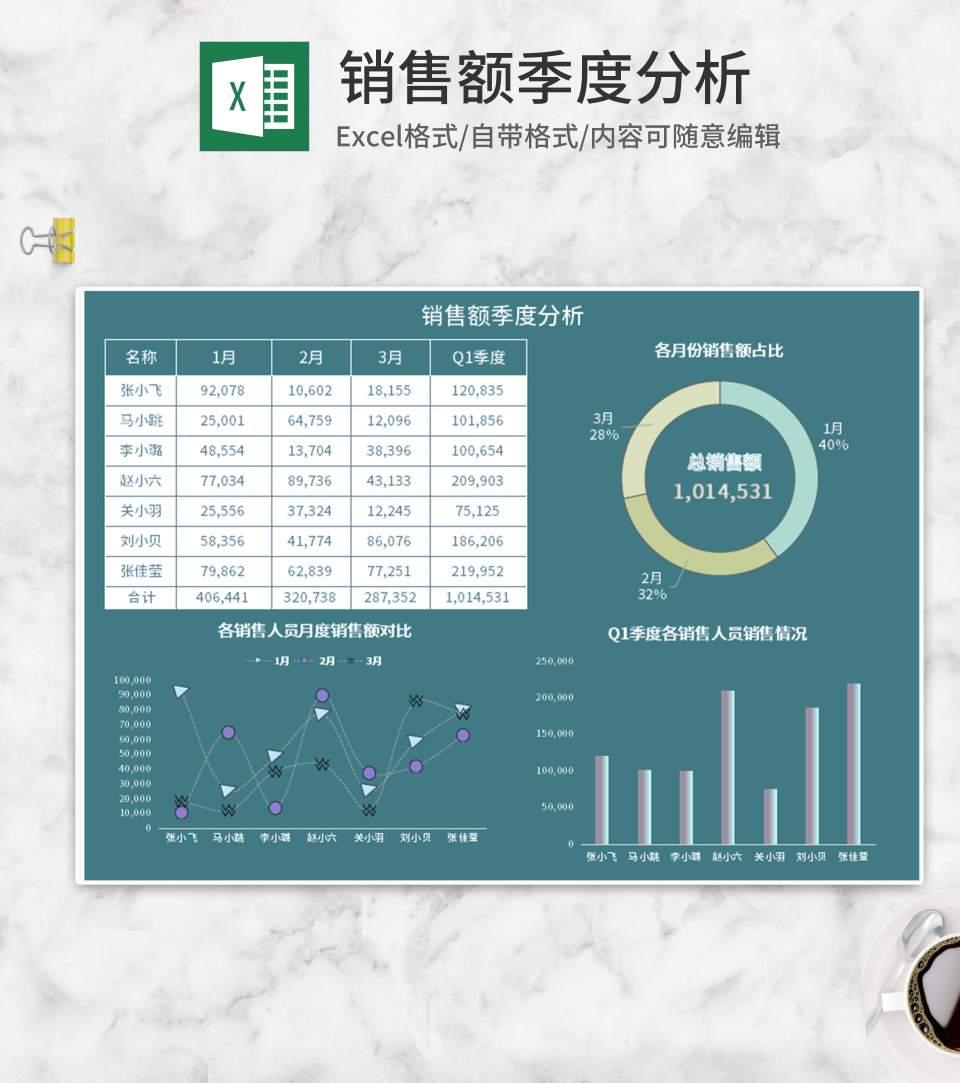 绿色销售分析图表Excel模板
