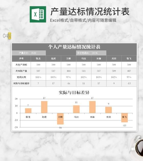 灰色产量达标情况统计表Excel模板