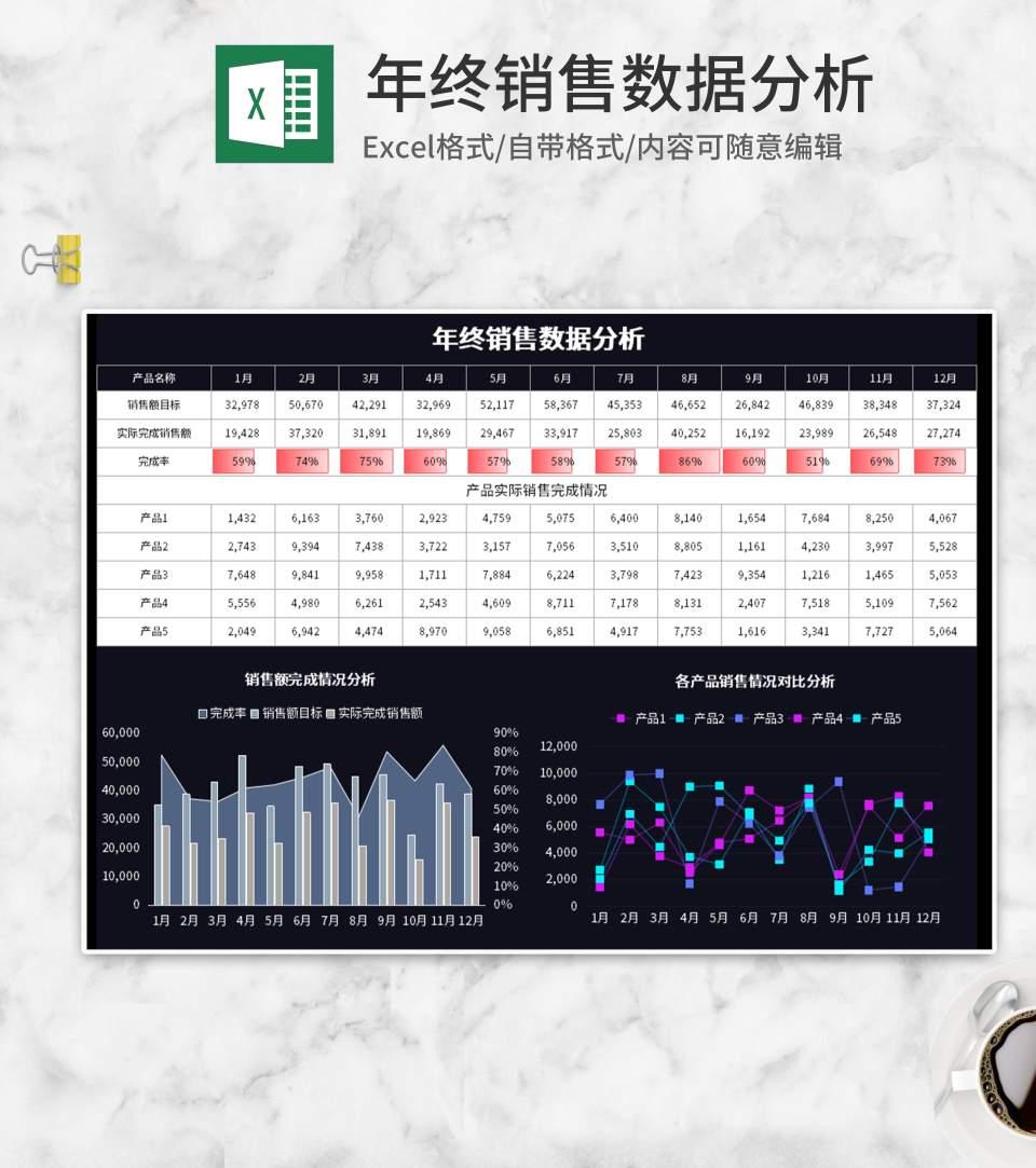 深色年终销售数据分析Excel模板