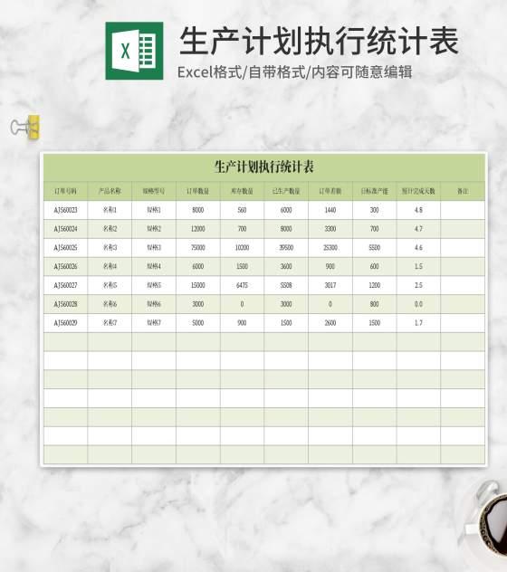 绿色生产计划执行统计表Excel模板