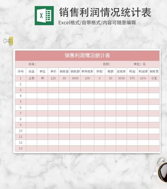 粉色销售利润情况统计表Excel模板