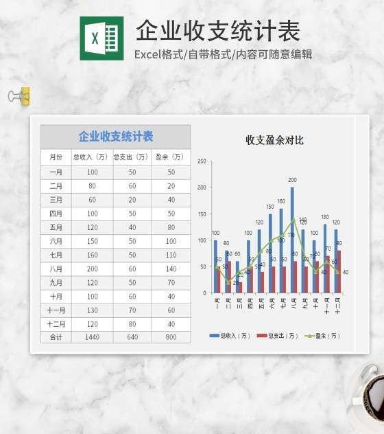 企业收支统计表Excel模板
