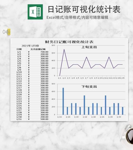 财务日记账可视化统计表Excel模板