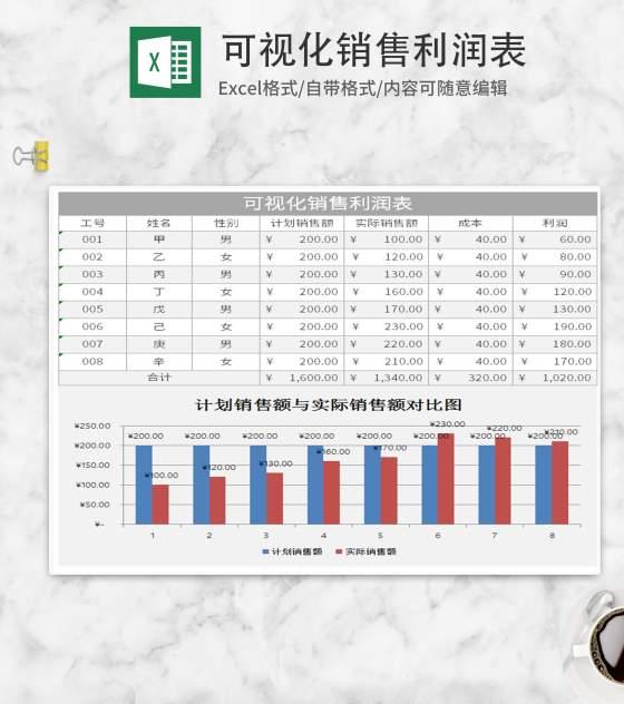 灰色可视化销售利润表Excel模板