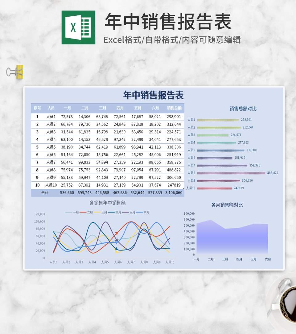 浅蓝年中销售报告表Excel模板
