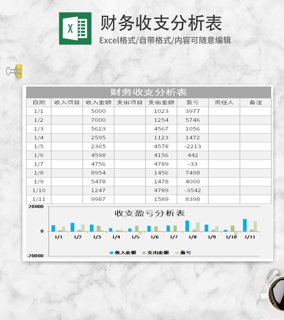 财务收支分析表Excel模板