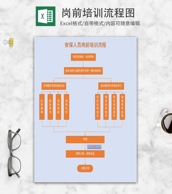 岗前培训流程图Excel模板