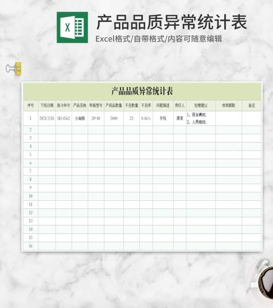 绿色产品品质异常统计表Excel模板