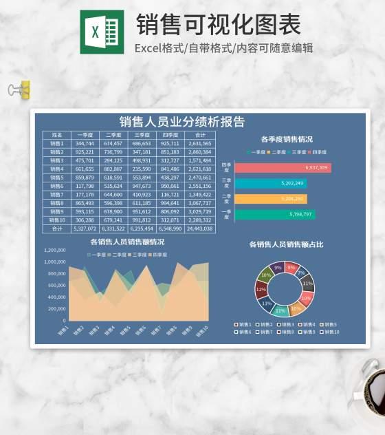 蓝色销售分析报表Excel模板