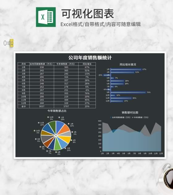 公司年度销售额统计表Excel模板