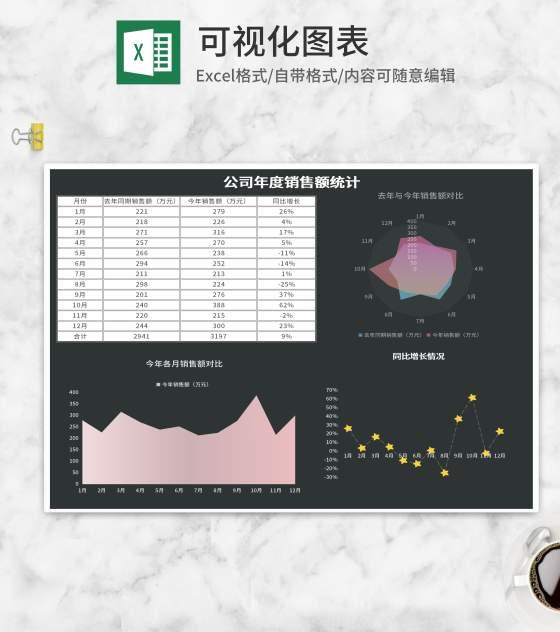 深色公司年度销售统计分析Excel模板