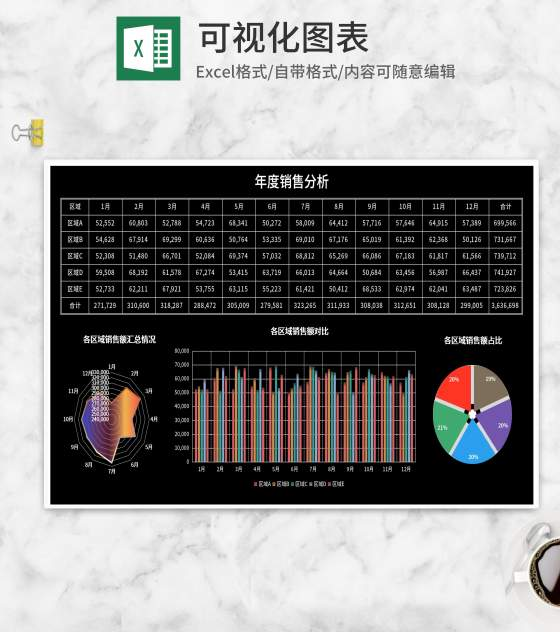 黑色年度销售分析图表Excel模板