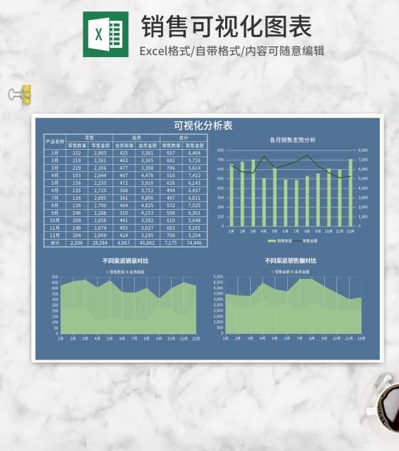 蓝色可视化分析图表Excel模板