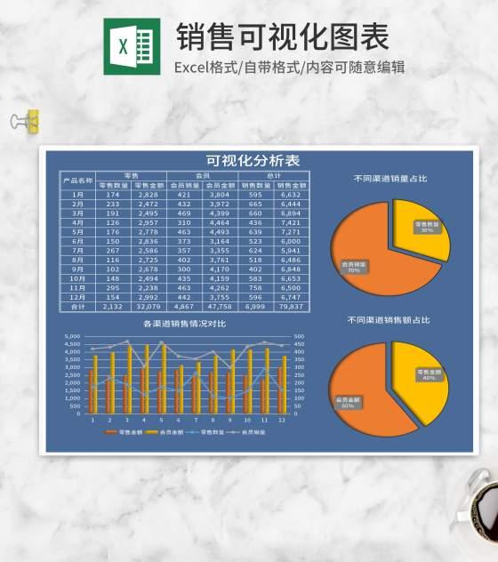 蓝色销售可视化图表Excel模板