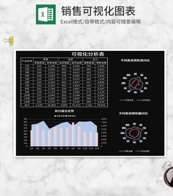 黑色销售可视化分析表Excel模板