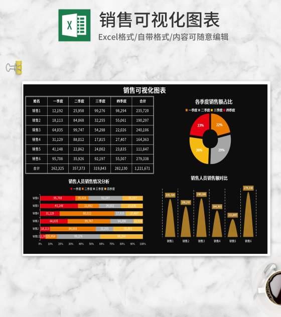 黑色销售可视化图表Excel模板