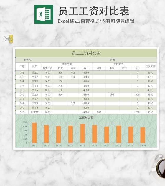绿色员工工资对比表Excel模板
