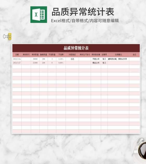 红色品质异常统计表Excel模板