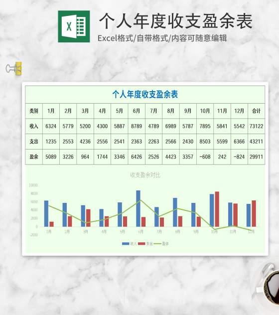 个人年度收支盈余表Excel模板
