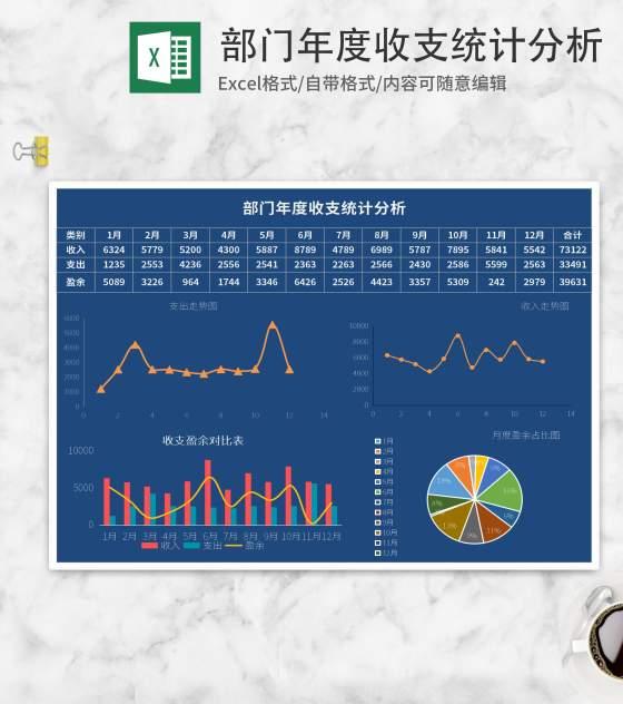 蓝色部门年度收支统计分析Excel模板