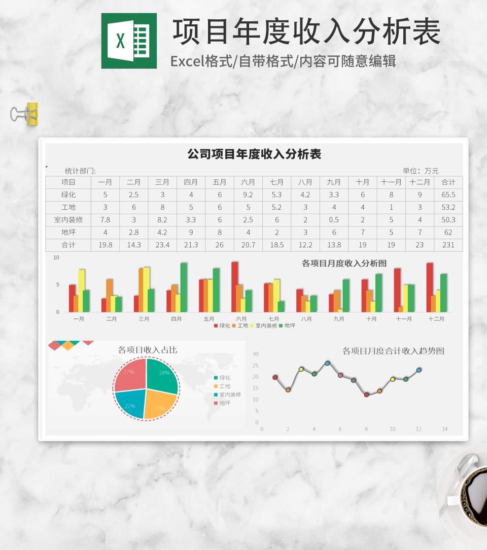 项目年度收入分析表Excel模板