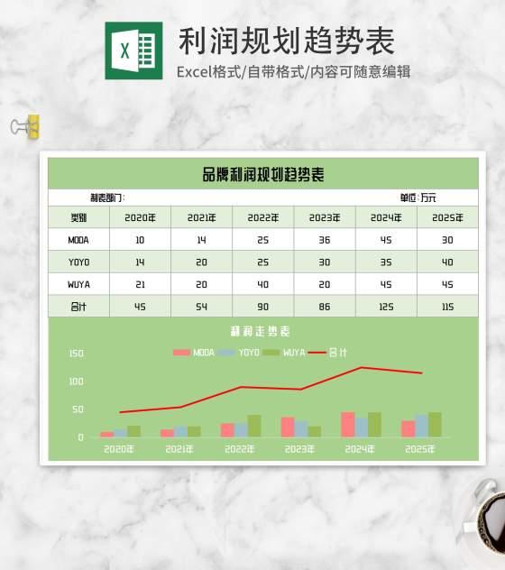 绿色利润规划趋势表Excel模板