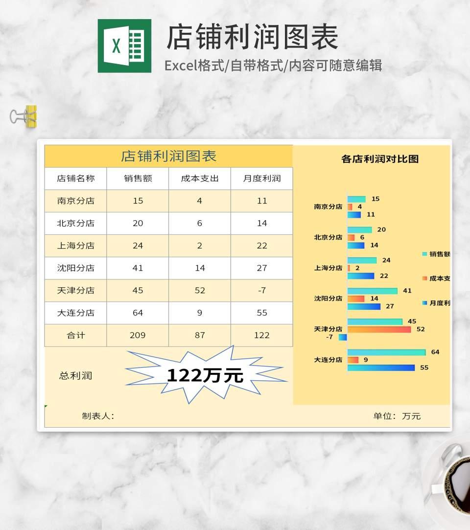 黄色店铺利润图表Excel模板