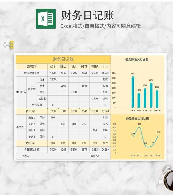 黄色财务日记账Excel模板