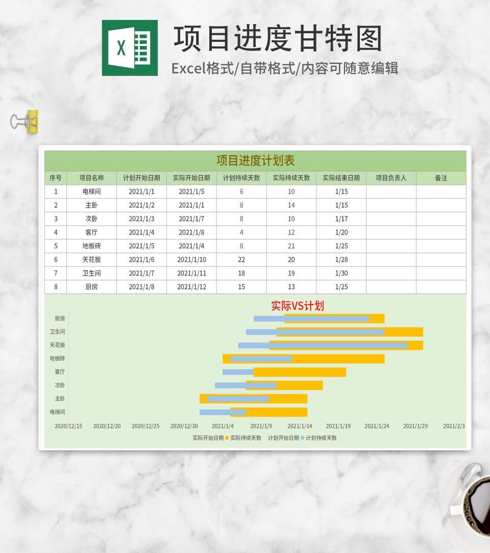 绿色项目进度甘特图Excel模板