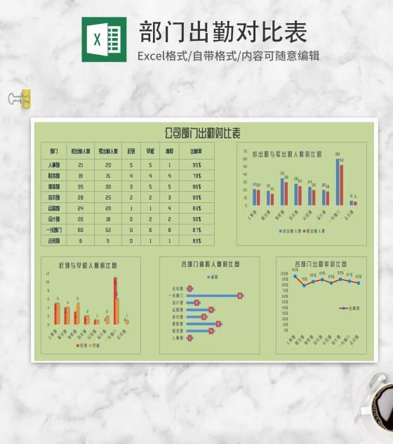 绿色部门出勤对比表Excel模板