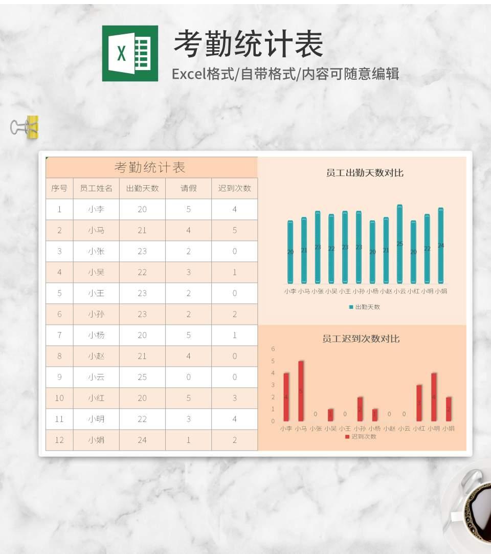 橘色考勤统计表Excel模板