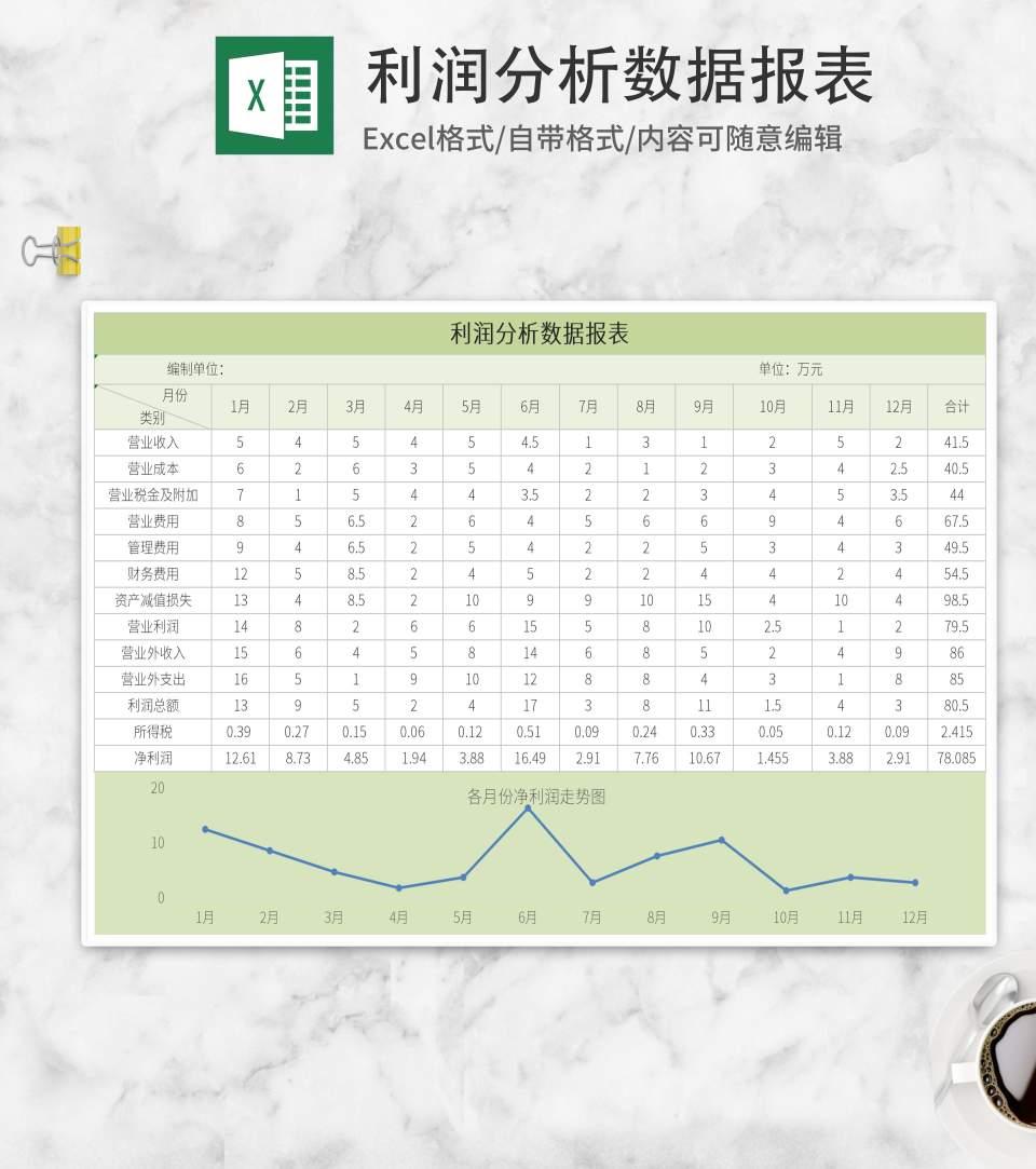 绿色利润分析数据报表Excel模板