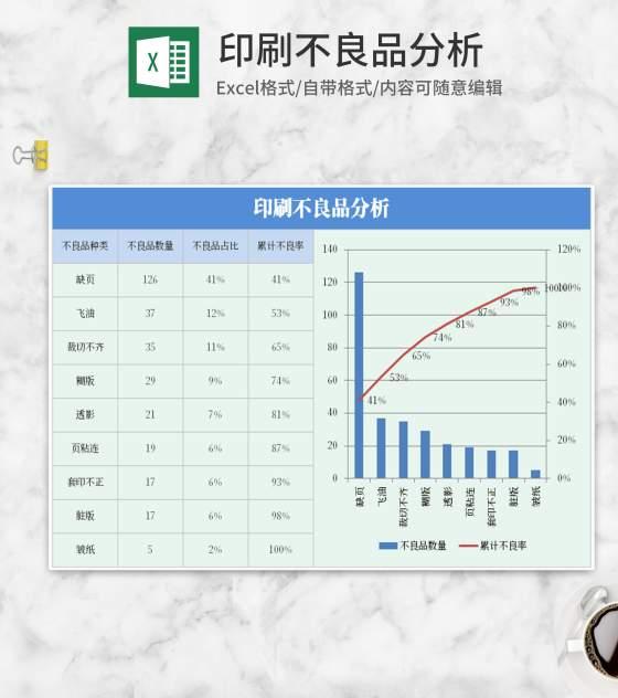 蓝色印刷不良品分析Excel模板