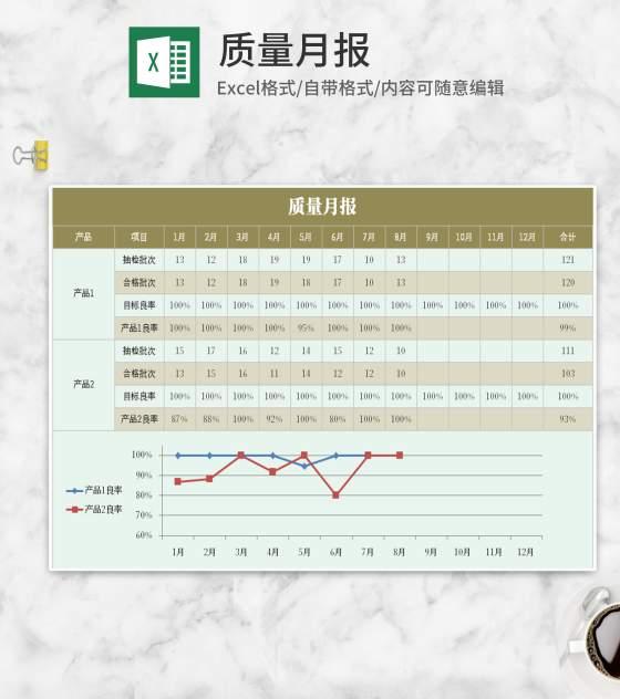 产品质量月报Excel模板