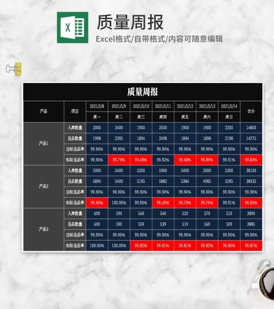 黑色产品质量周报Excel模板