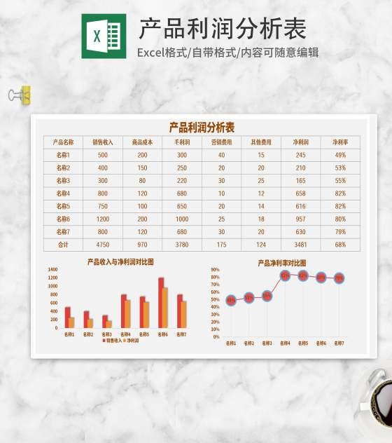 简约产品利润分析表Excel模板