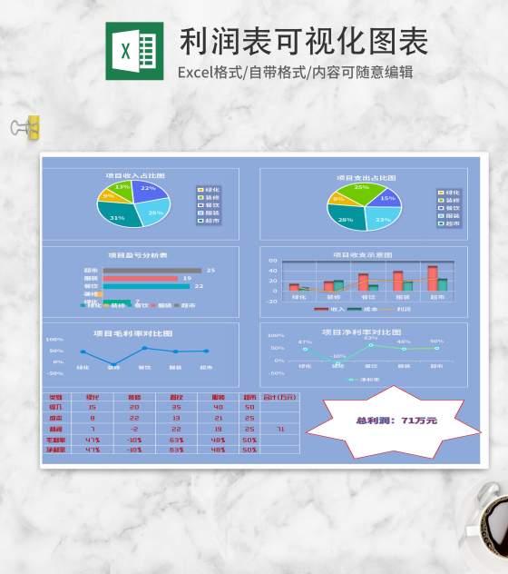 蓝色利润分析表Excel模板