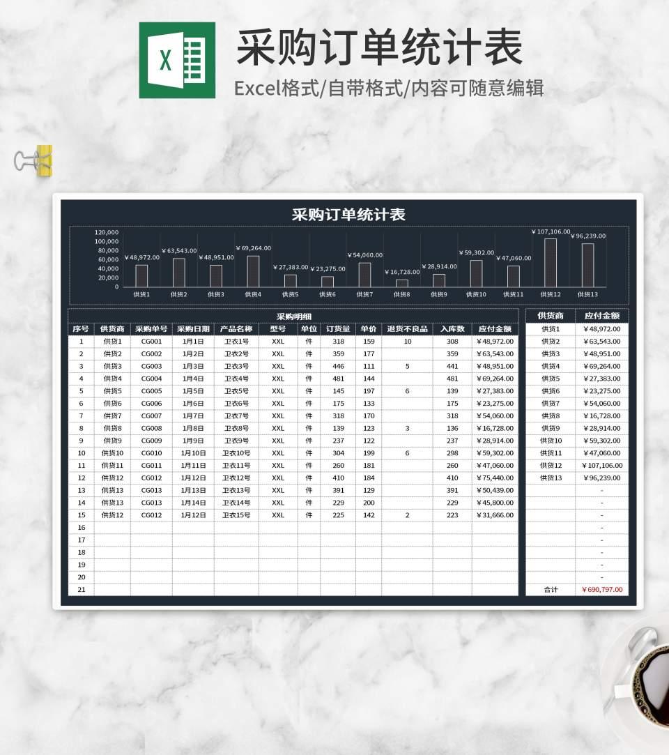 深色采购订单统计表Excel模板
