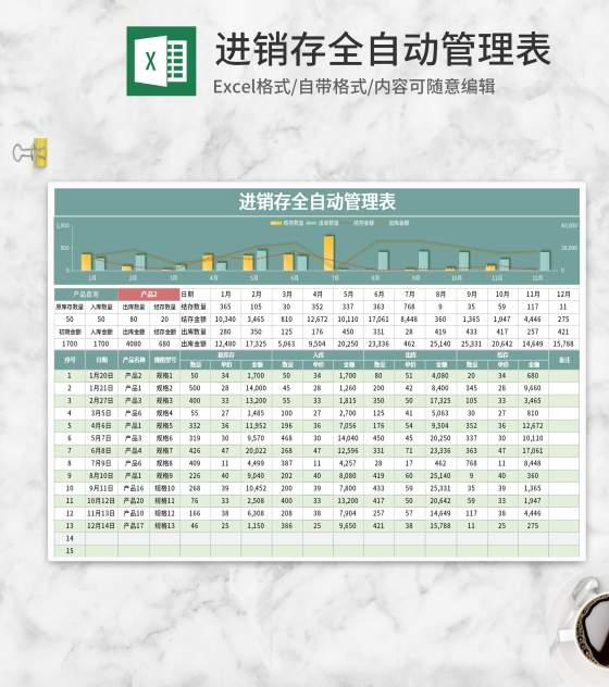 绿色进销存全自动管理表Excel模板