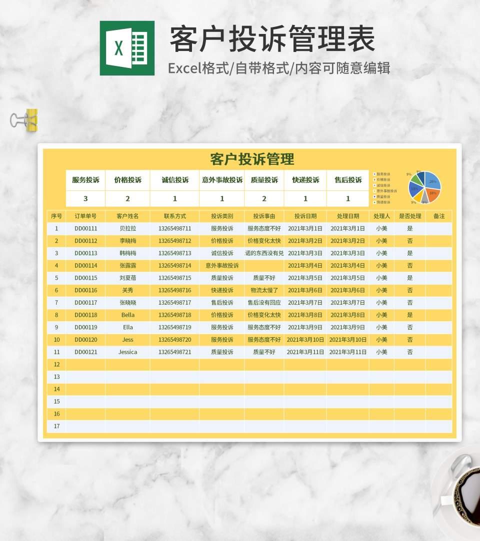 黄色客户投诉管理表Excel模板