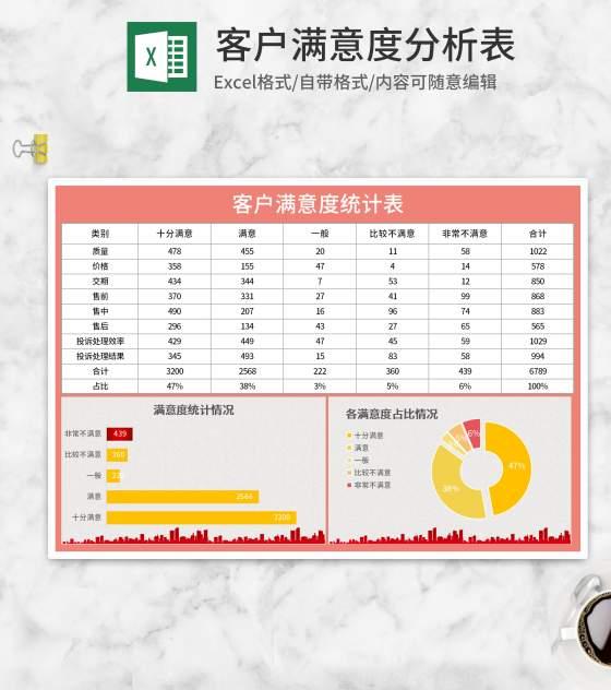 粉色客户满意度分析表Excel模板