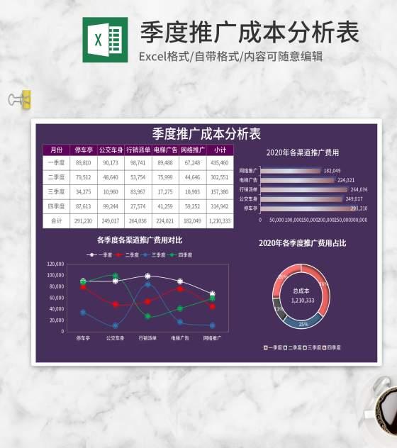 紫色季度推广成本分析表Excel模板