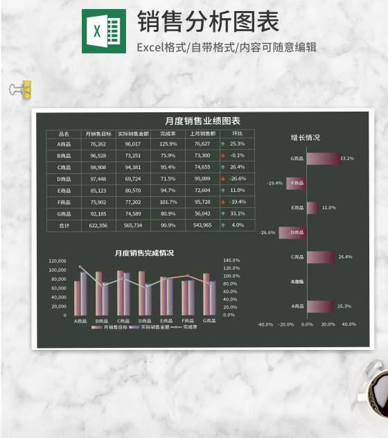 深色月度销售业绩分析图表Excel模板