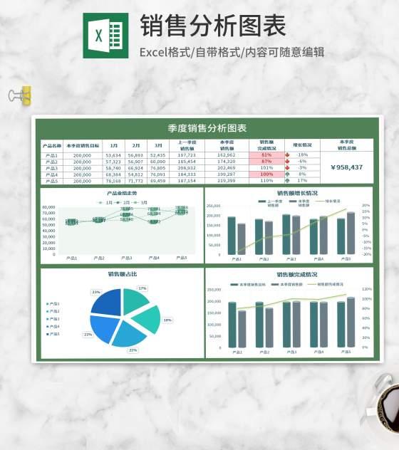 绿色季度销售分析图表Excel模板