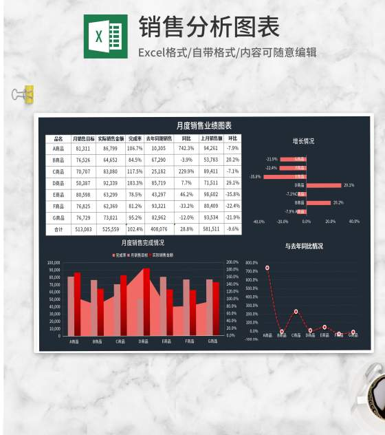 深色销售数据分析表Excel模板
