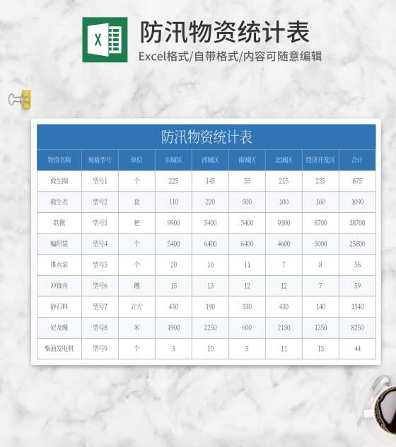 蓝色防汛物资统计表Excel模板