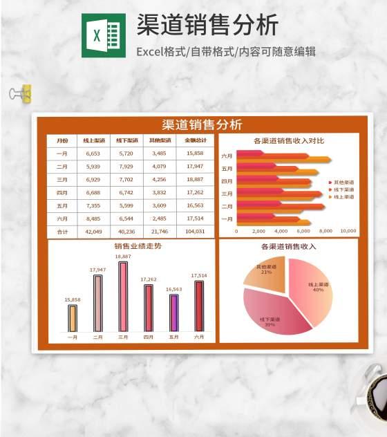 橘色月度渠道销售分析Excel模板