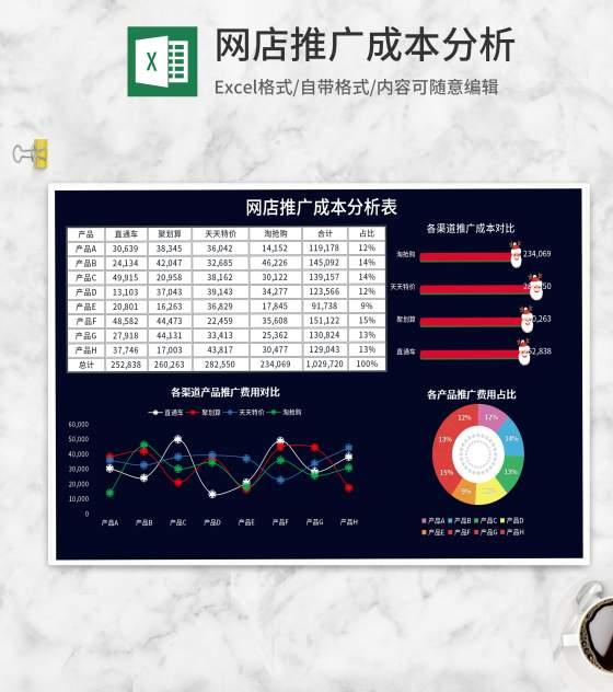 深蓝网店推广成本分析Excel模板